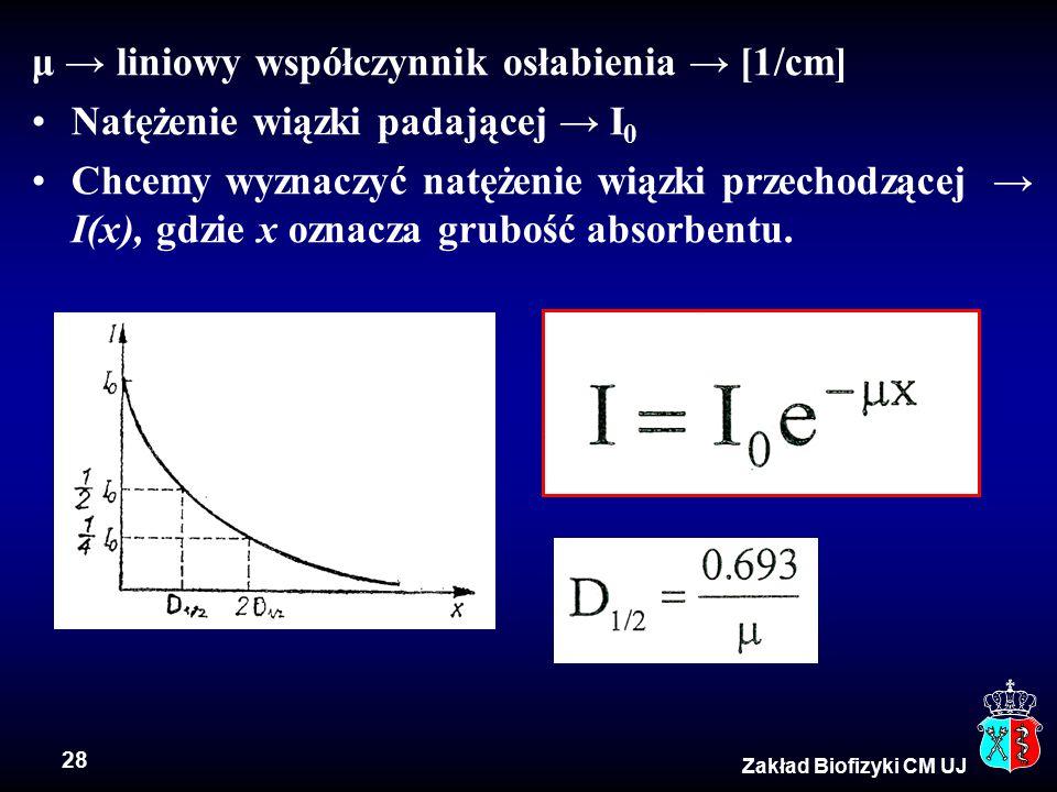 μ → liniowy współczynnik osłabienia → [1/cm]